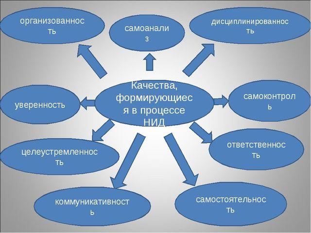 Качества, формирующиеся в процессе НИД организованность дисциплинированность...