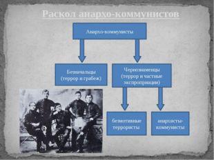 Раскол анархо-коммунистов Анархо-коммунисты Безначальцы (террор и грабеж) Чер