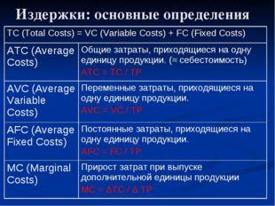 Издержки: основные определения TC (Total Costs) = VC (Variable Costs) + FC (F