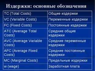Издержки: основные обозначения TC (Total Costs)Общиe издержки VC (Variable C
