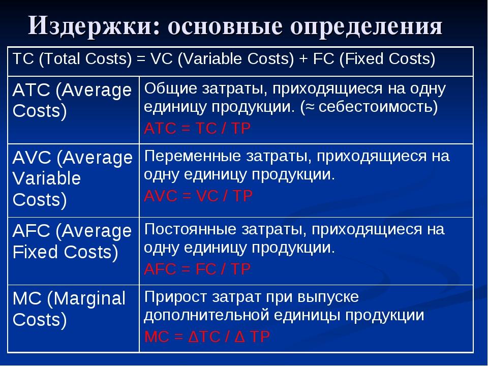 Издержки: основные определения TC (Total Costs) = VC (Variable Costs) + FC (F...