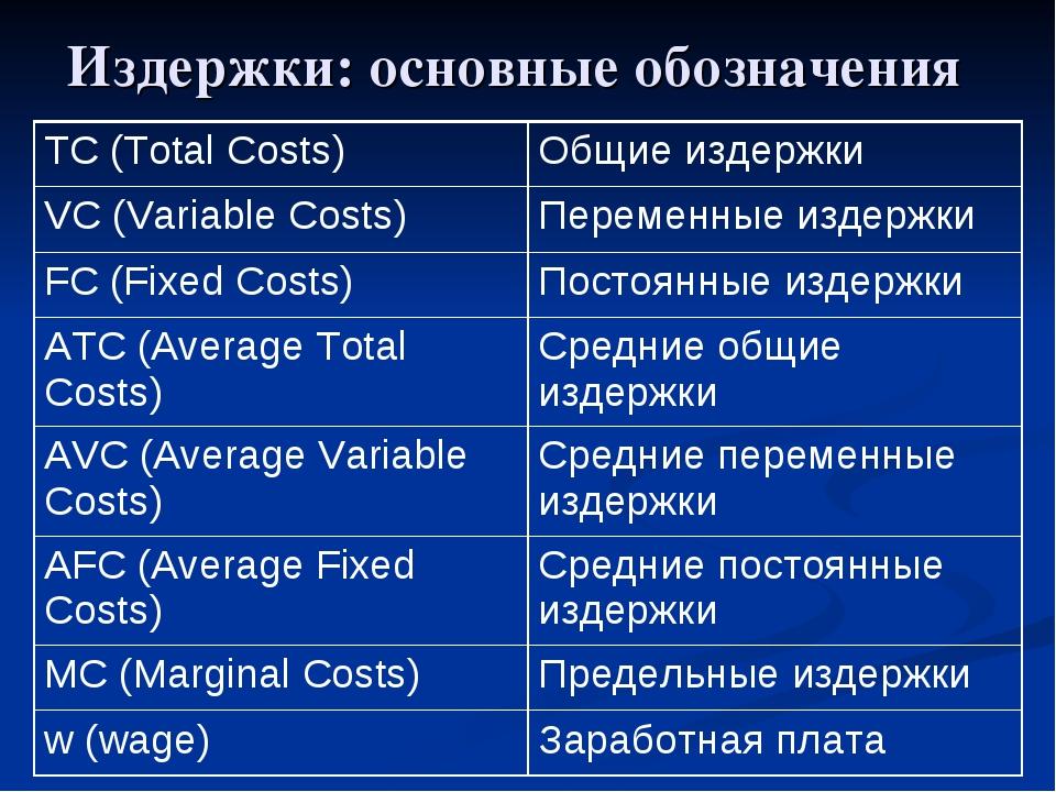 Издержки: основные обозначения TC (Total Costs)Общиe издержки VC (Variable C...