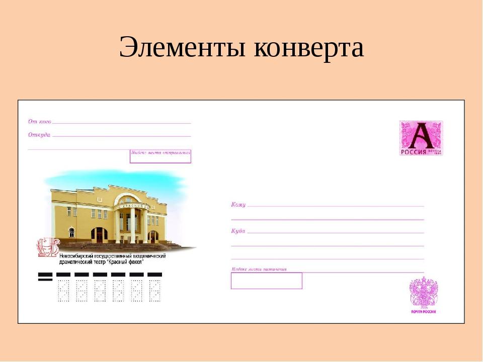 Элементы конверта