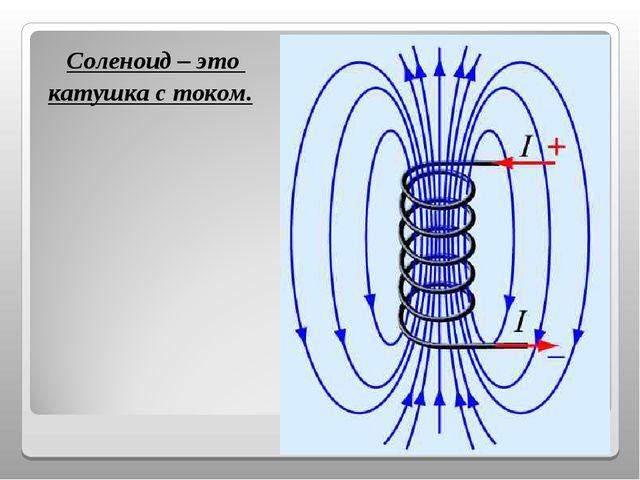 Соленоид – это катушка с током.
