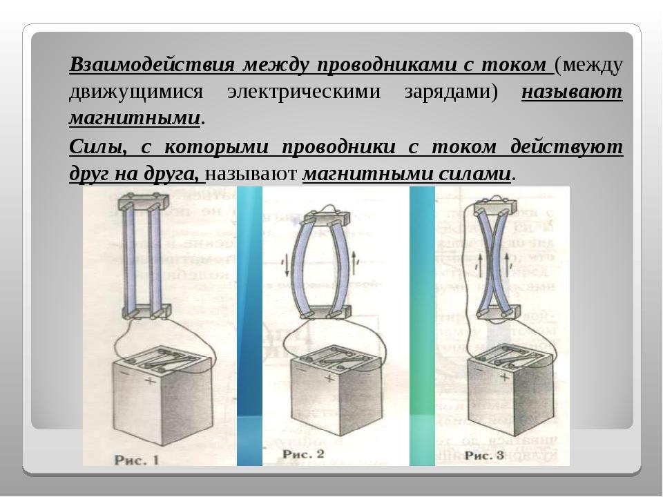 Взаимодействия между проводниками с током (между движущимися электрическими...