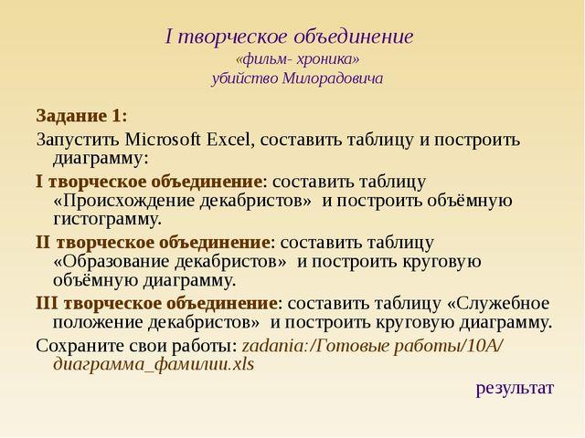 I творческое объединение «фильм- хроника» убийство Милорадовича Задание 1: За...