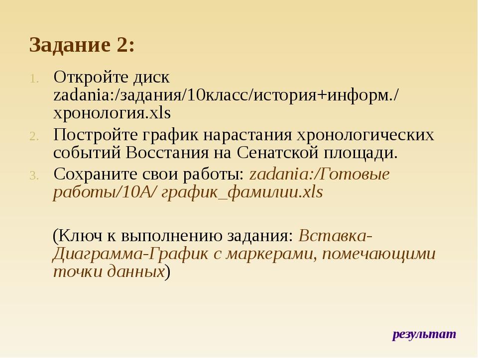 Задание 2: Откройте диск zadania:/задания/10класс/история+информ./ хронология...