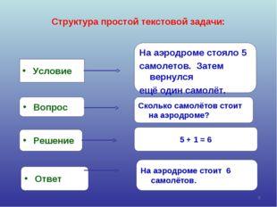 Структура простой текстовой задачи: Условие Вопрос Решение Ответ На аэродроме