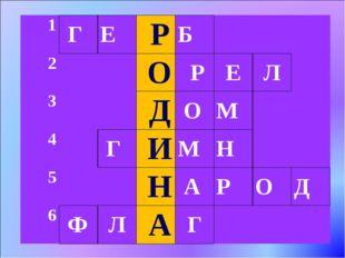 1ГЕРБ 2ОРЕЛ 3ДОМ 4ГИМН 5