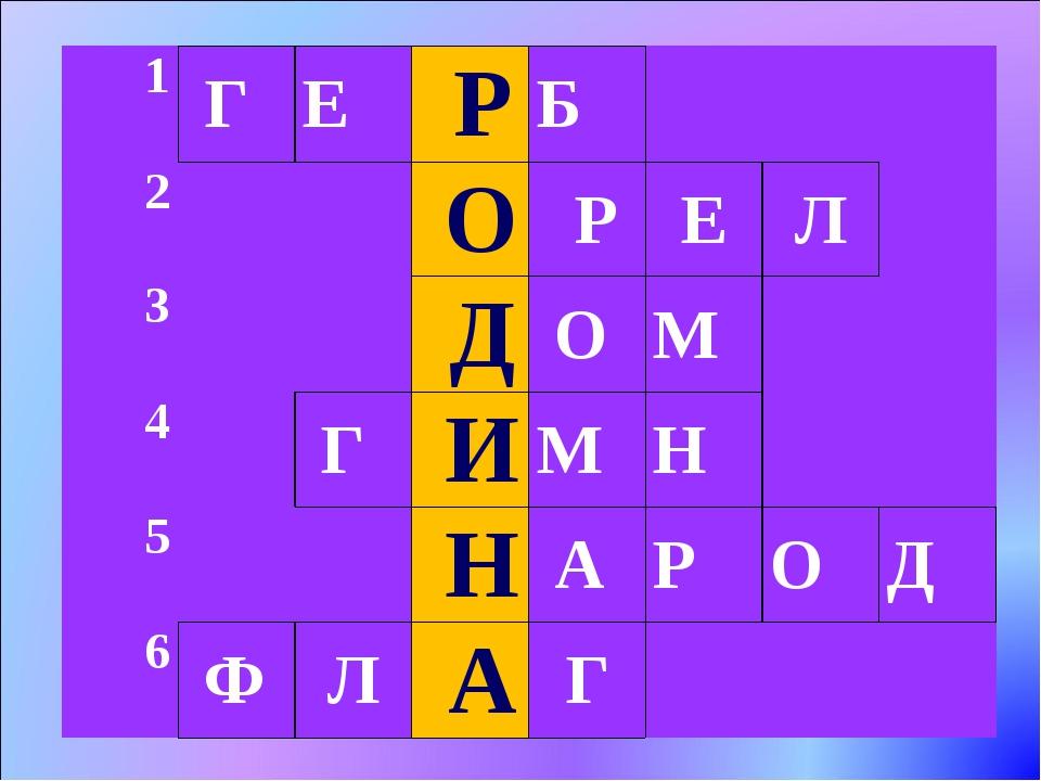 1ГЕРБ 2ОРЕЛ 3ДОМ 4ГИМН 5...