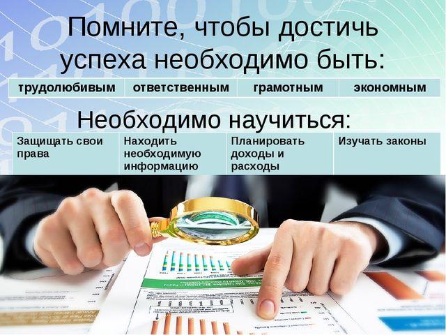 Помните, чтобы достичь успеха необходимо быть: Необходимо научиться: трудолюб...