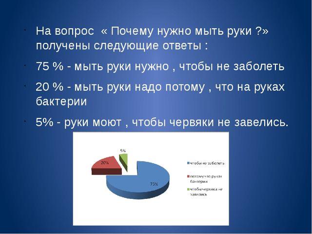 На вопрос « Почему нужно мыть руки ?» получены следующие ответы : 75 % - мыт...
