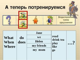 А теперь потренируемся What When Where do does Jane read drink tea play like