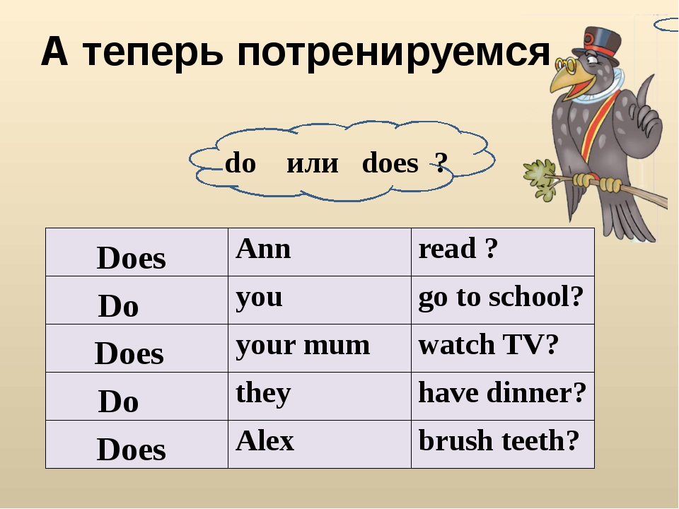 А теперь потренируемся do или does ? Does Do Does Do Does Ann read ? you go t...