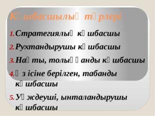 Көшбасшылық түрлері Стратегиялық көшбасшы Рухтандырушы көшбасшы Нақты, толыққ