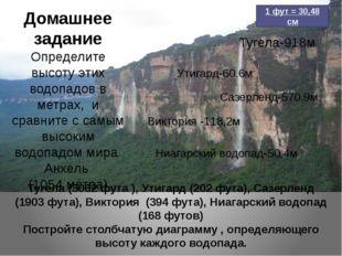 Домашнее задание Определите высоту этих водопадов в метрах, и сравните с самы
