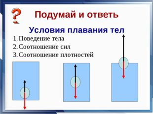 Условия плавания тел Поведение тела Соотношение сил Соотношение плотностей По