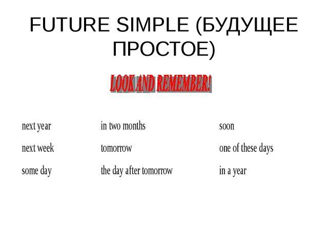 FUTURE SIMPLE (БУДУЩЕЕ ПРОСТОЕ)
