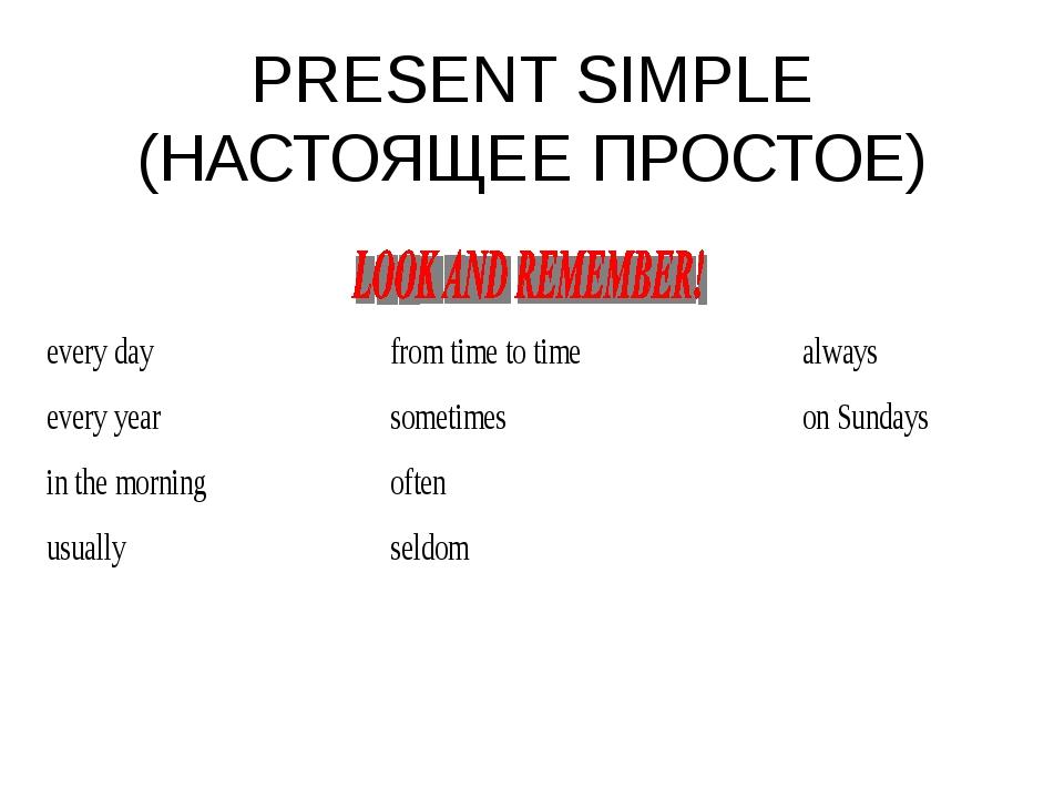 PRESENT SIMPLE (НАСТОЯЩЕЕ ПРОСТОЕ)