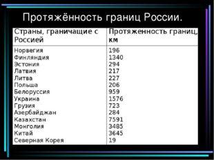 Протяжённость границ России.