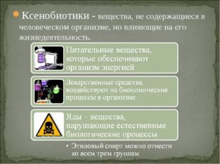 Ксенобиотики - вещества, не содержащиеся в человеческом организме, но влияющи