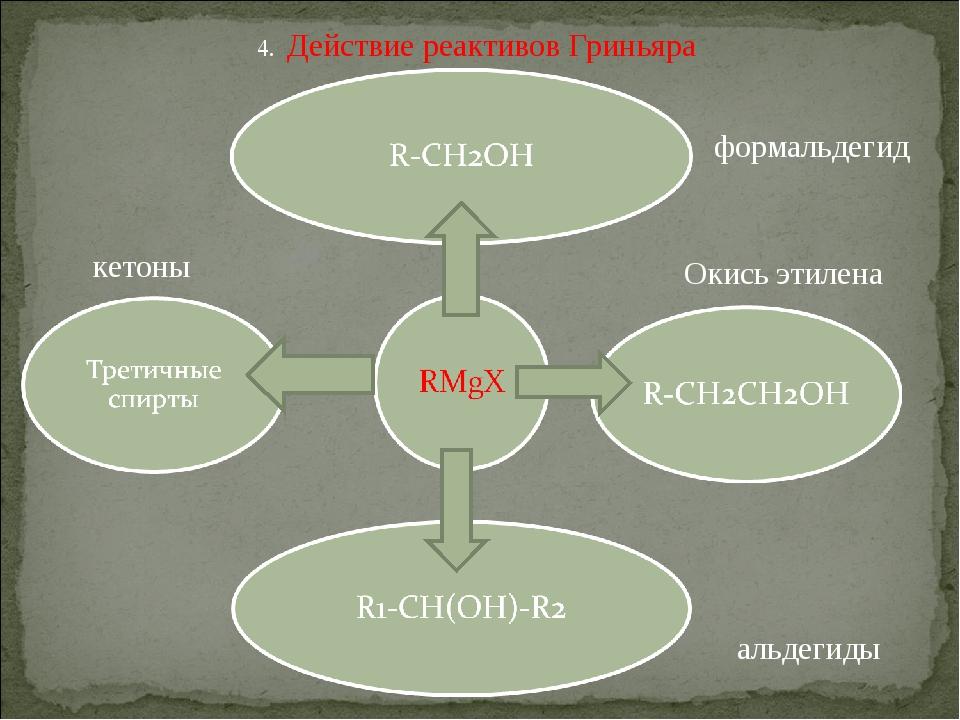 4. Действие реактивов Гриньяра формальдегид Окись этилена кетоны альдегиды
