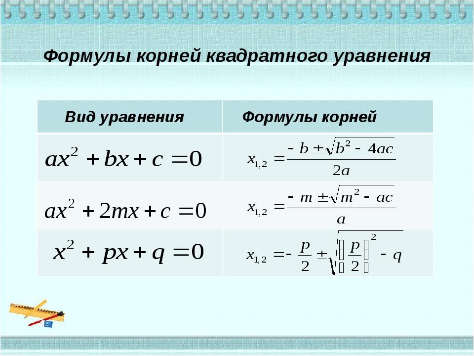 Формулы корней квадратного уравнения Вид уравнения Формулы корней