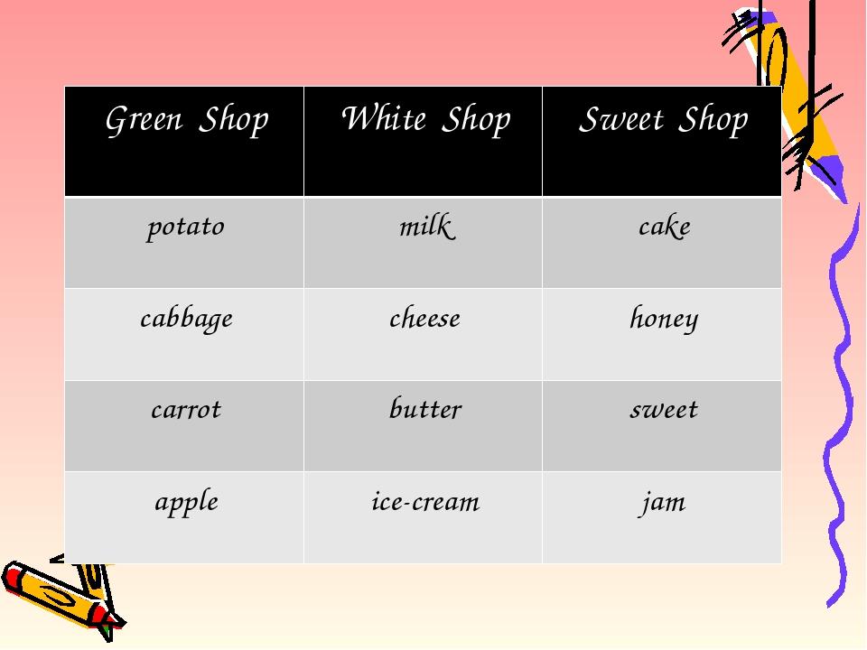 GreenShop White Shop Sweet Shop potato milk cake cabbage cheese honey carrot...