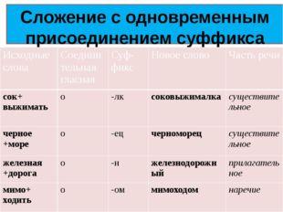 Сложение с одновременным присоединением суффикса Исходныеслова Соединительная