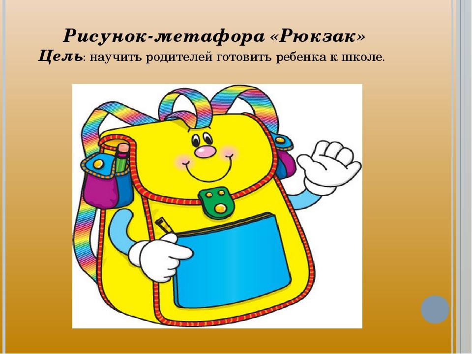 Рисунок-метафора «Рюкзак» Цель: научить родителей готовить ребенка к школе.