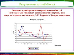 Динамика уровня развития творческих способностей (по показателю гибкость) у д