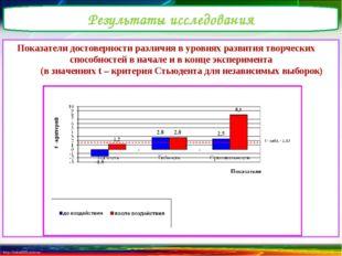 Показатели достоверности различия в уровнях развития творческих способностей