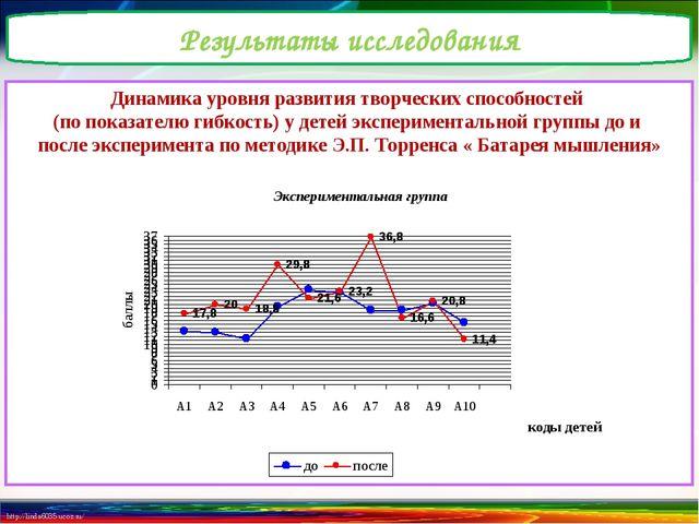 Динамика уровня развития творческих способностей (по показателю гибкость) у д...