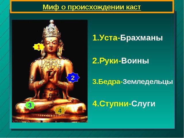 Миф о происхождении каст 1 2 3 4 1.Уста-Брахманы 2.Руки-Воины 3.Бедра-Земледе...