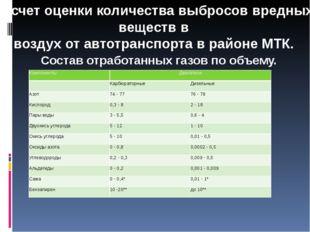 Расчет оценки количества выбросов вредных веществ в воздух от автотранспорта