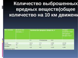 Количество выброшенных вредных веществ(общее количество на 10 км движения) Ти