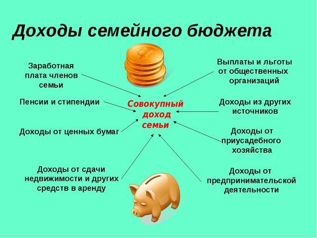 картинки распределение семейного бюджета
