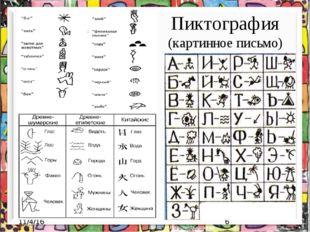 Пиктография (картинное письмо)