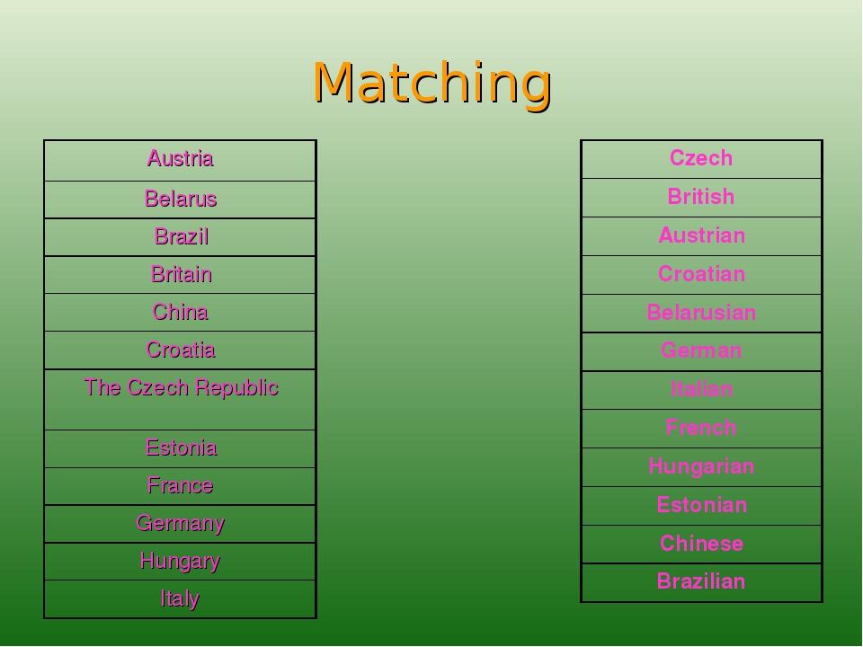 Matching Czech British Austrian Croatian Belarusian German Italian French Hun...