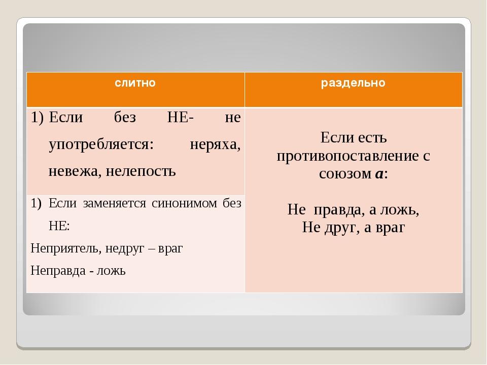 слитнораздельно Если без НЕ- не употребляется: неряха, невежа, нелепость Ес...