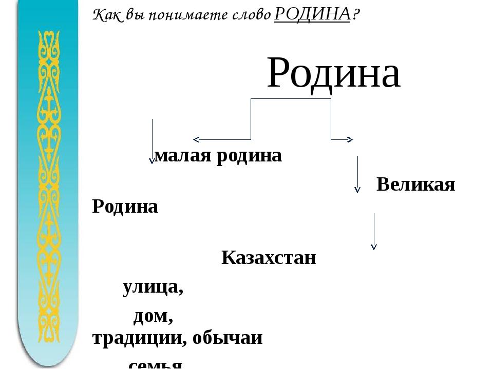 Как вы понимаете слово РОДИНА? Родина малая родина Великая Родина Казахстан у...