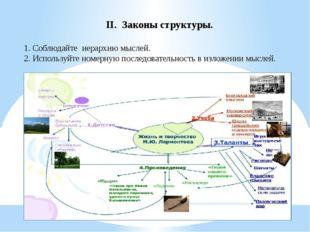 II. Законы структуры. 1. Соблюдайте иерархию мыслей. 2. Используйте номерную