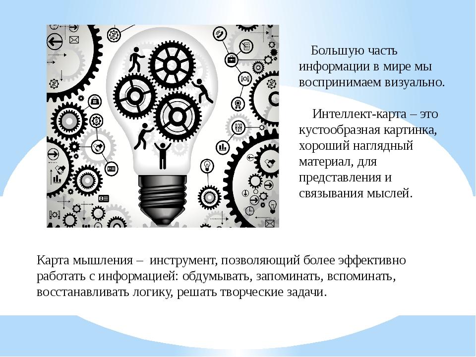 Большую часть информации в мире мы воспринимаем визуально. Интеллект-карта –...