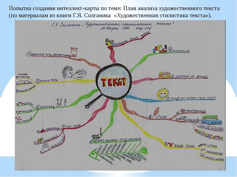 Попытка создания интеллект-карты по теме: План анализа художественного текста...