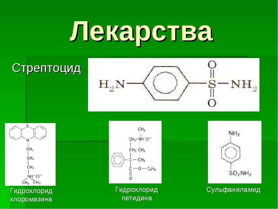 Лекарства Стрептоцид Гидрохлорид хлоромазина Гидрохлорид петидина Сульфаниламид
