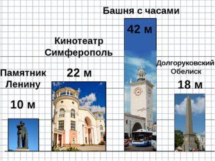 Памятник Ленину 10 м Кинотеатр Симферополь Башня с часами Долгоруковский Обе