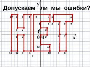 x y 0 1 1 1 2 3 4 5 6 7 8 9 10 11 12 1 2 3 4 5 6 7 8 9 10 11 12 1 2 3 4 5 6 7