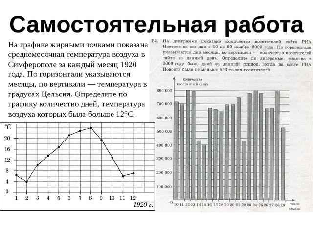 Самостоятельная работа На графике жирными точками показана среднемесячная тем...