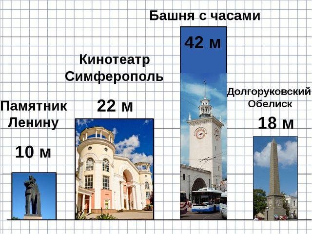 Памятник Ленину 10 м Кинотеатр Симферополь Башня с часами Долгоруковский Обе...