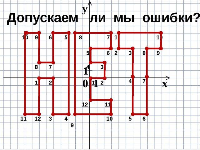 x y 0 1 1 1 2 3 4 5 6 7 8 9 10 11 12 1 2 3 4 5 6 7 8 9 10 11 12 1 2 3 4 5 6 7...